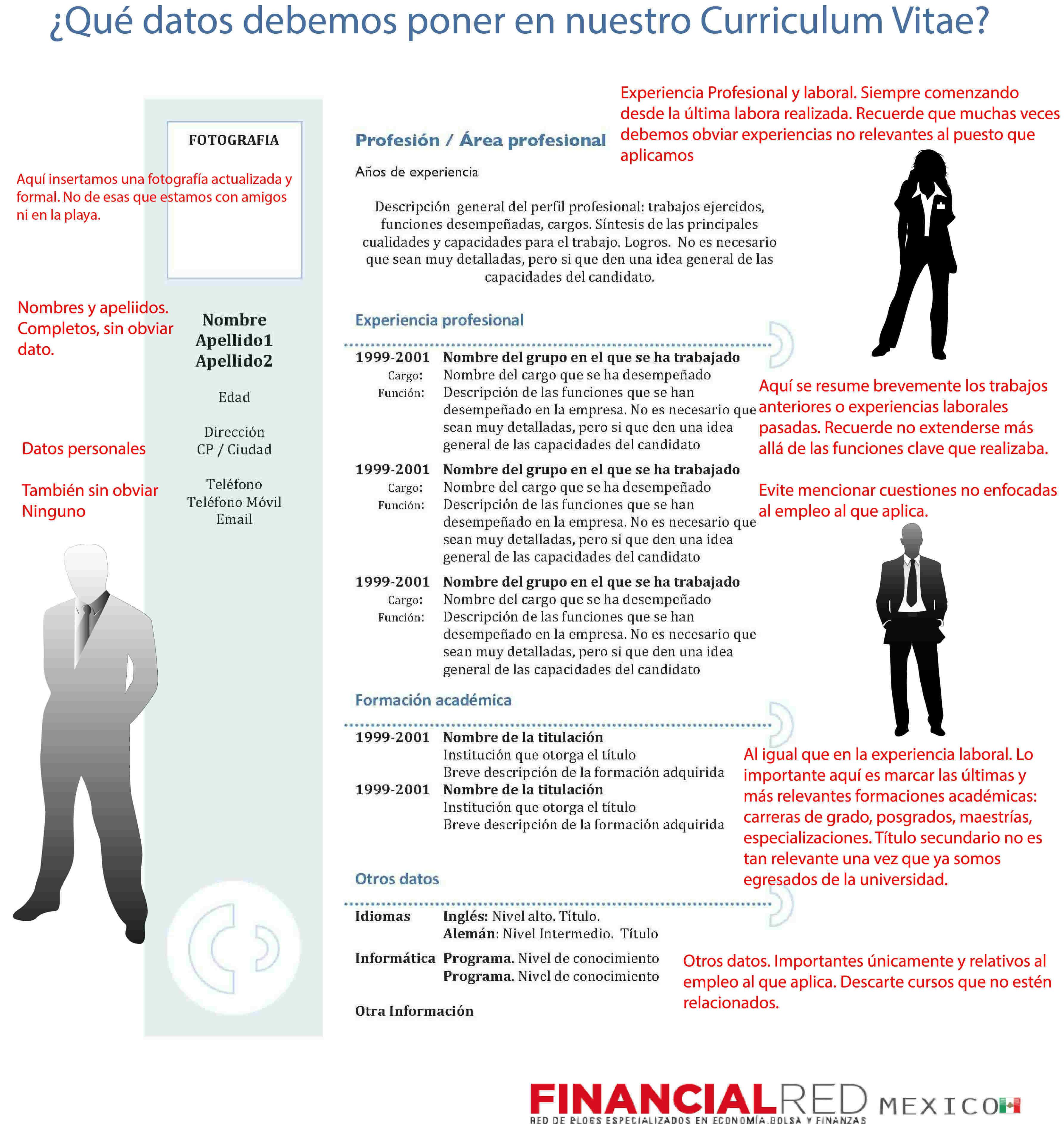 curriculum vitae modelo - Como Hacer Un Resume Para Trabajo