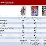 5 pasos para hacer un buen cuadro comparativo